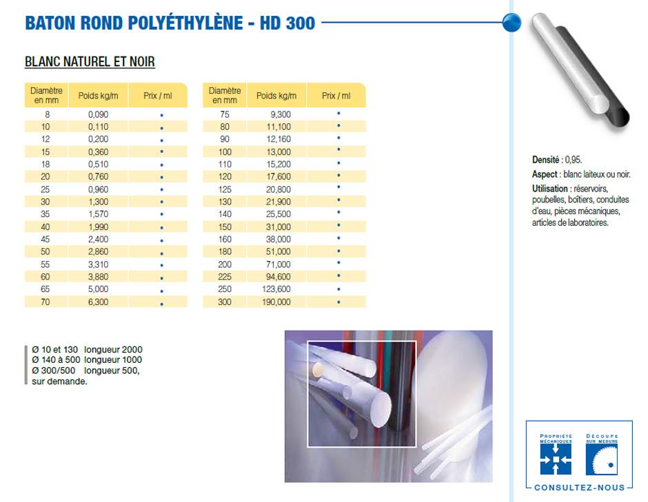 Bâton polyéthylène extrudé - PEHD 300
