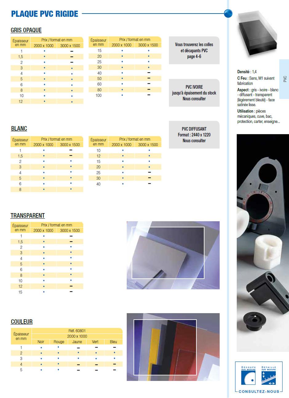 Plaque PVC rigide