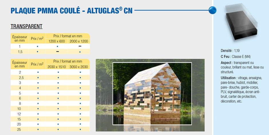 Plaque pmma coulé CN transparent - Altuglas