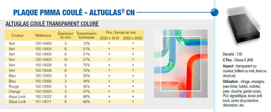 Plaque en PMMA transparent coloré coulé CN altuglas
