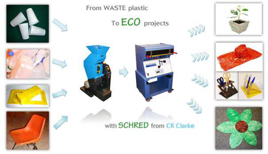 utilisation entre le recycleur R25 et le thermo-press R30