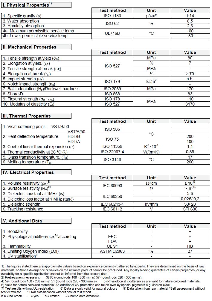 Tableau technique PA6.6