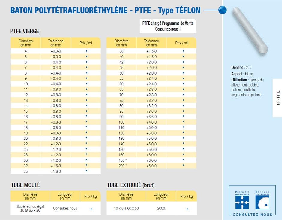 polytétrafluoréthylène - PTFE - type Téflon®