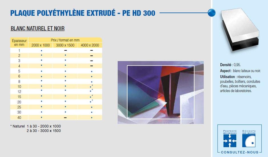 Plaque polyéthylène extrudé - PE HD 300