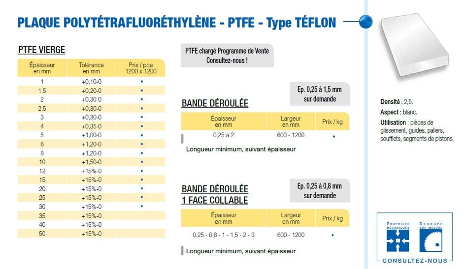 Plaque polytétrafluoréthylène - PTFE - type Téflon®