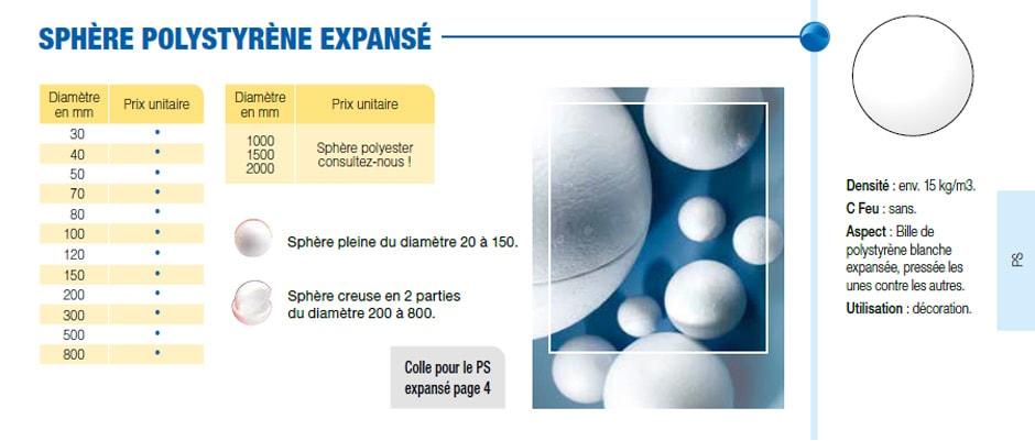 Sphère polystyrène expansé