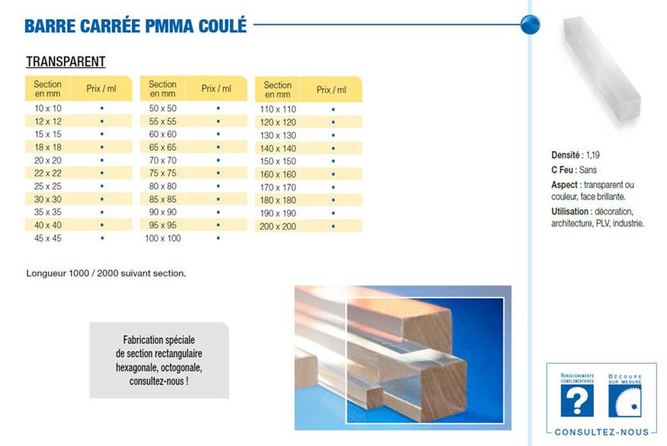 Barre en plastique PMMA coulé
