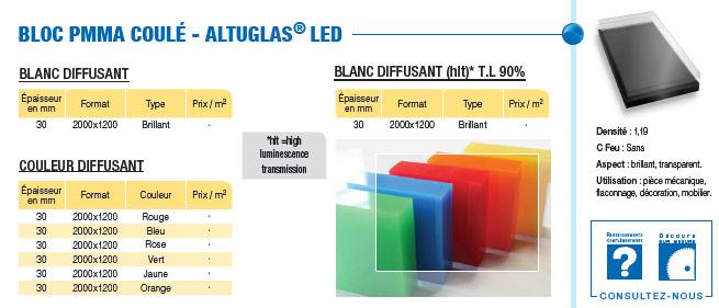 Bloc en PMMA coulé LED altuglas
