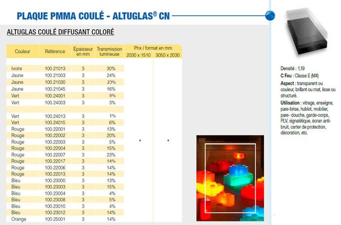 Plaque en PMMA diffusant coloré coulé CN altuglas